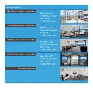 2082/9 Ferny Avenue, Surfers Paradise Floorplan M-Motion Real Estate CMA