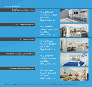 1/2071 Gold Coast Highway, Miami M-Motion Real Estate James Ford CMA