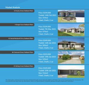 M-Motion Real Estate Agency, 14 Moogerah Boulevard, Redbank Plains, Qld 4301, Kellie Bennett Best Real Estate Agent Gold Coast CMA